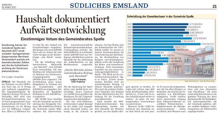 Haushalt2017_Lingener Tagespost.png